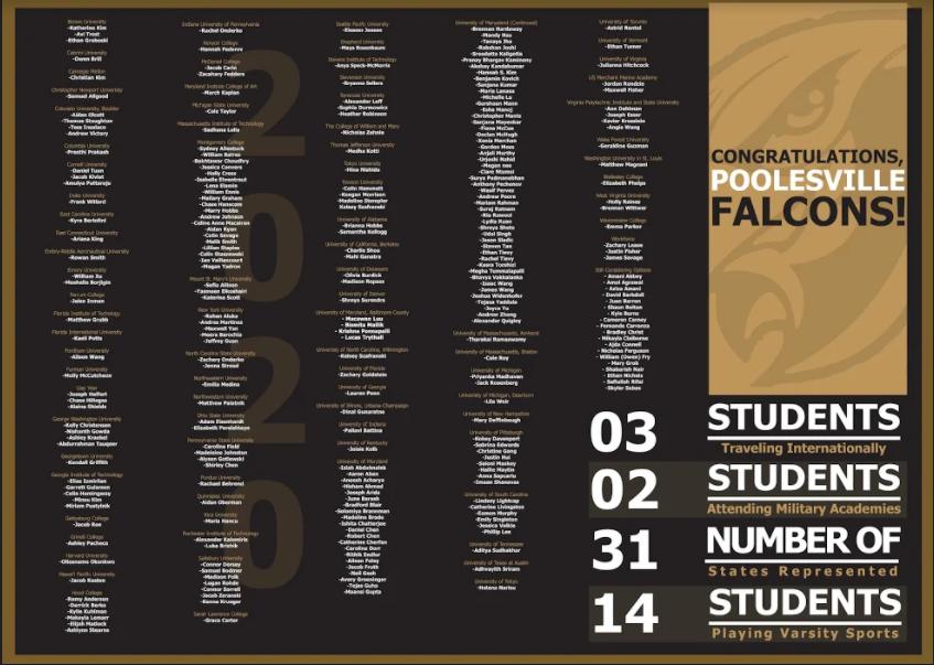 Falcons' Future Plans